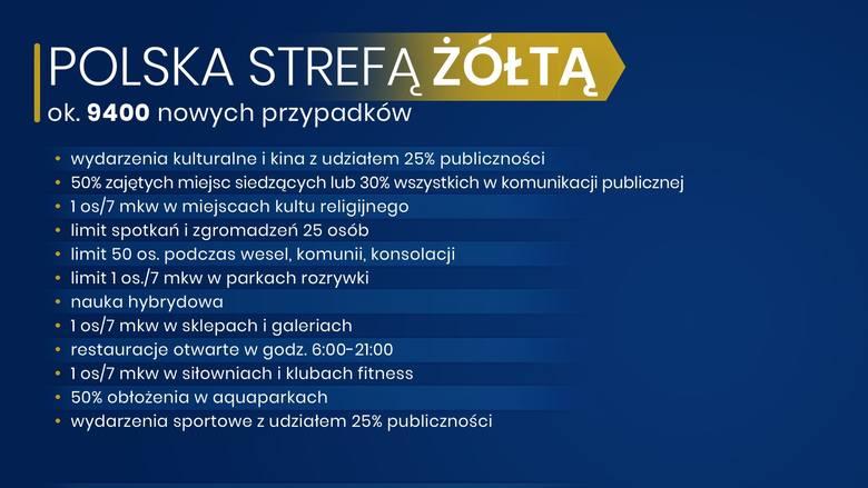 Kiedy kibice wrócą na trybuny? Premier Mateusz Morawiecki podał datę i warunki do spełnienia