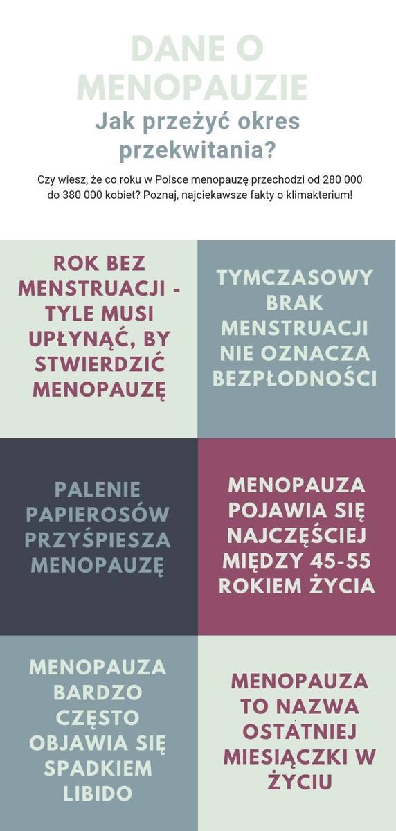 infografika. dane o menopauzie