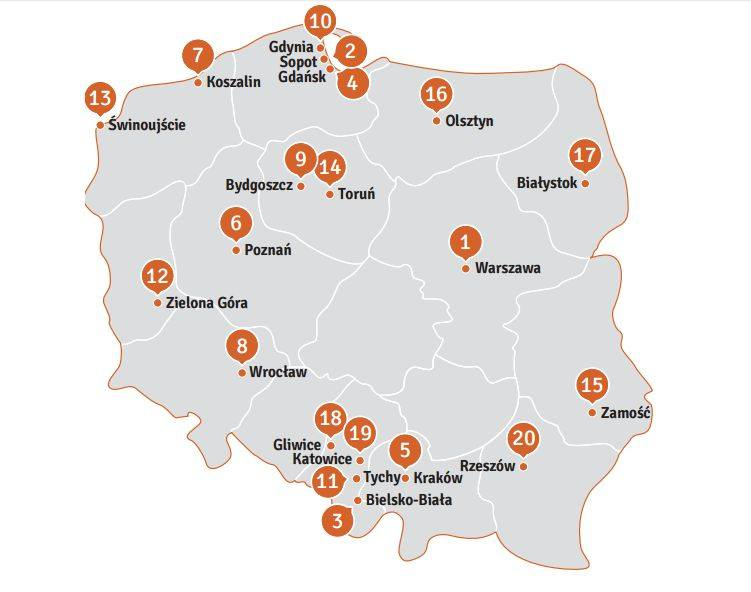 Ranking Schumana: 9 Bydgoszcz, 14 Toruń [infografiki]