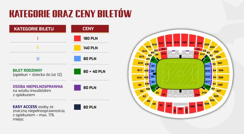 Bilety na mecz Polska - Słowenia. Ile kosztują bilety? Od kiedy sprzedaż?