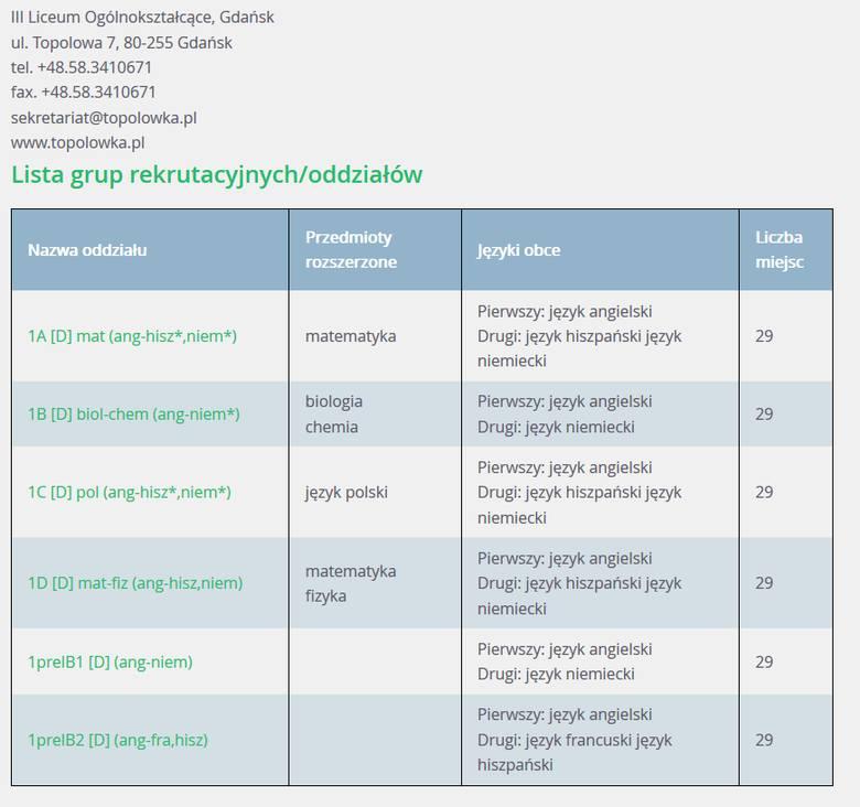 III Liceum Ogólnokształcące im. BohaterówWesterplatte i IB World School No 001309Zespół Szkół Ogólnokształcących nr 13 w Gdańskuul. Topolowa 7 80-255