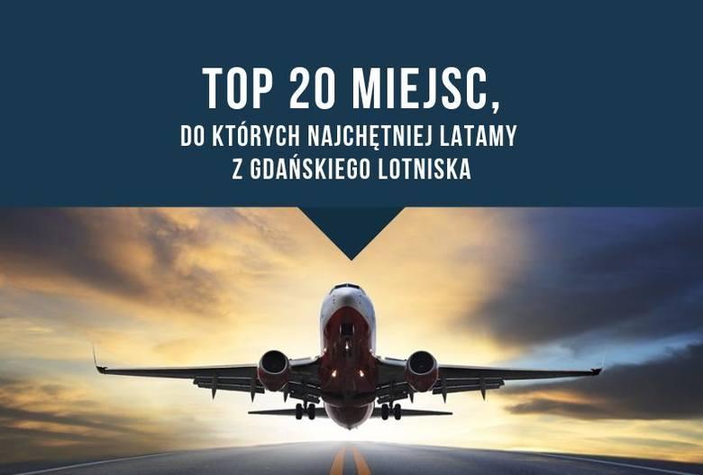 TOP 20 miejsc, do których najchętniej latamy z gdańskiego lotniska