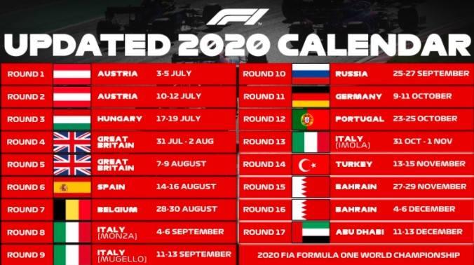 Formuła 1 - terminarz, gdzie oglądać, transmisja, wyniki Grand Prix Węgier. Robert Kubica w F1 i serii DTM [program TV, kalendarz]