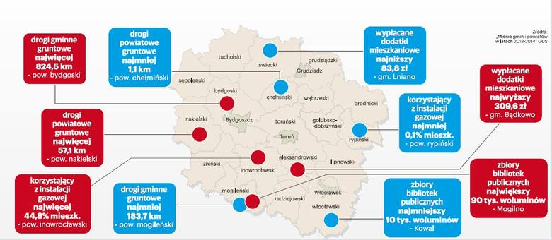 Dzięki unijnym pieniądzom biedniejsze gminy mogą zapewnić mieszkańcom lepszą jakość życia.