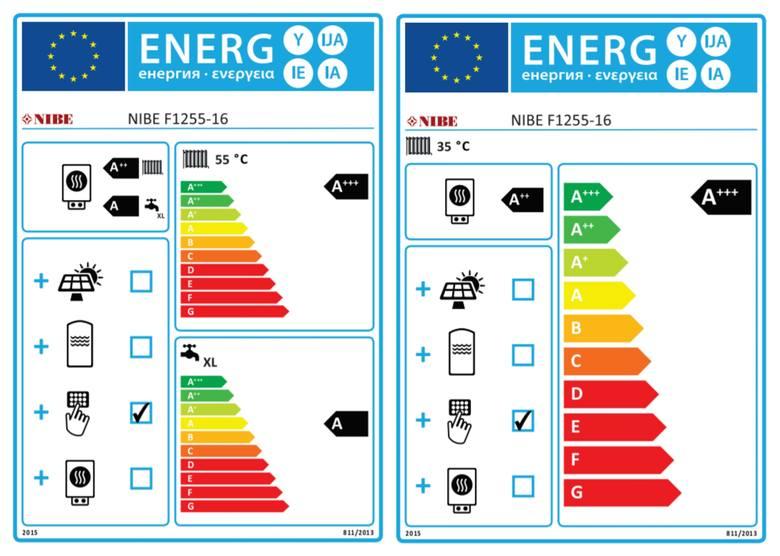Etykiety energetyczne pomp ciepła