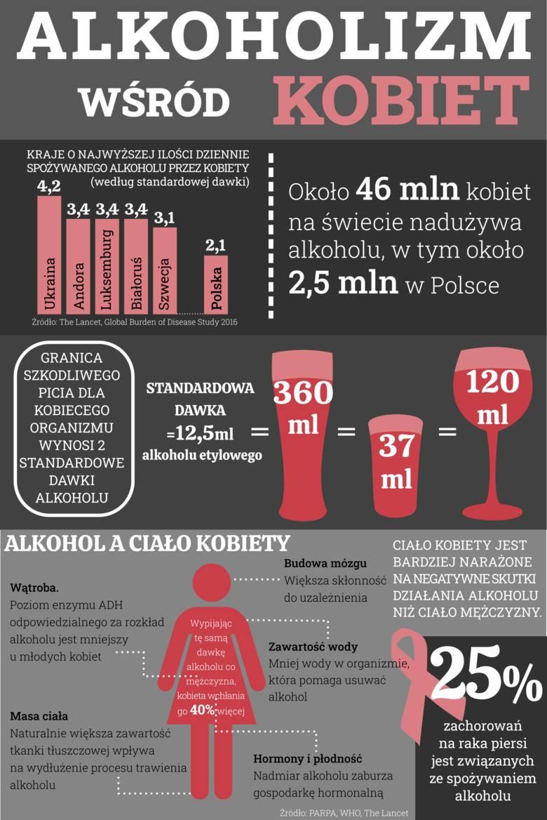 Alkoholizm u kobiet: dlaczego pijemy? Kiedy zaczyna się problem?