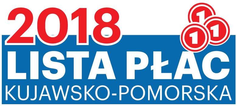 Kujawsko-Pomorska Lista Płac 2018.