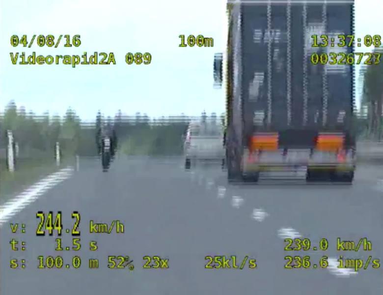 Motocyklista jechał z prędkością 244 km. na godzinę.