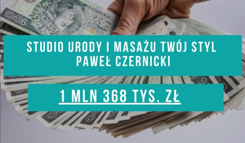 TOP 10 firm z Rzeszowa z największym wsparciem z rządowej Tarczy Antykryzysowej 2.0 [LISTA]