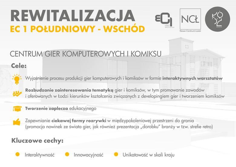 """Centrum Gier Komputerowych i Komiksu powstanie w EC1: """"Łódź może stać się doliną krzemową gier"""""""