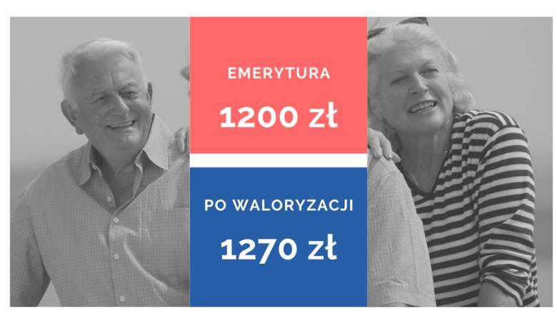 Sprawdź, na kolejnym slajdzie, ile wyniesie Twoja emerytura >>>Więcej na temat waloryzacji emerytur 2020 przeczytaj TUTAJDane związane
