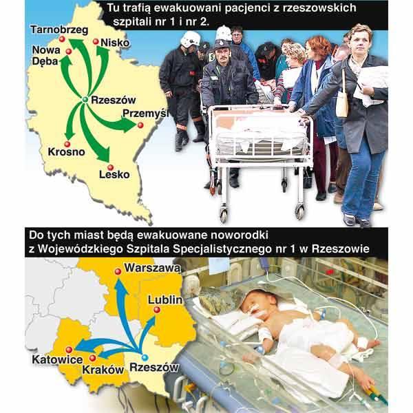 Pacjenci z Rzeszowa trafią do szpitali w całym województwie. Noworodki trzeba będzie ewakuować m.in. do Warszawy i Katowic.