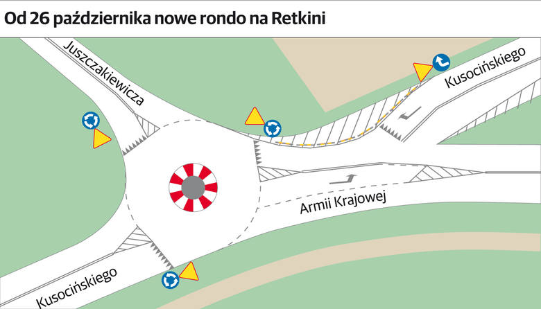 Na Retkini w Łodzi powstało rondo pinezkowe