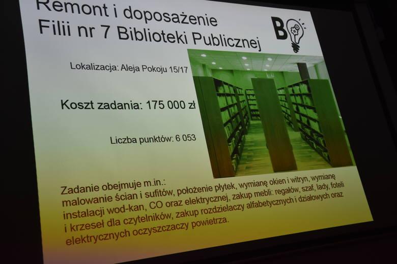 Budżet obywatelski w Częstochowie. Domki dla bezpańskich kotów, budki dla nietoperzy