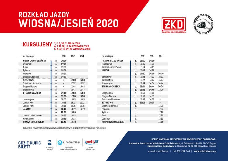 Wąskotorowa Żuławska Kolej Dojazdowa będzie kursować w czasie majówki.