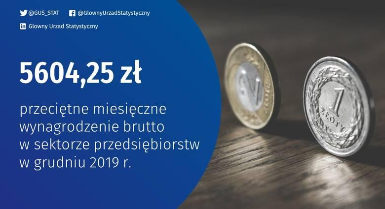 ŚREDNIA PŁACA W POLSCE 2020. Jakie jest średnie wynagrodzenie w Polsce? Ile wyniosła przeciętna płaca w IV kwartale 2019 roku? [dane GUS]