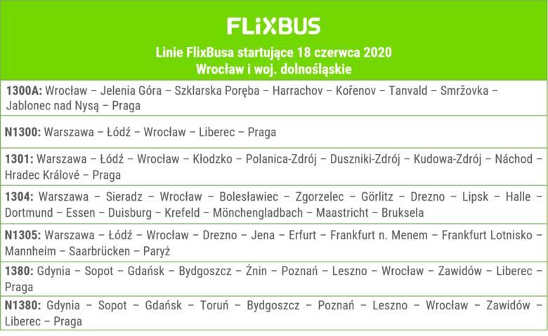 Nowe połączenia autobusowe z Wrocławia do Czech, Francji i Belgii