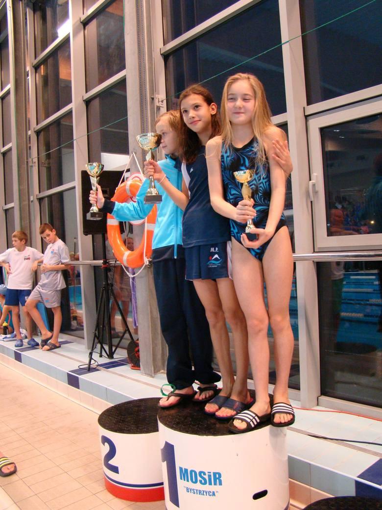 Rywalizacja w zawodach o Laur Lubelskiego Koziołka odbywa się w różnych kategoriach wiekowych