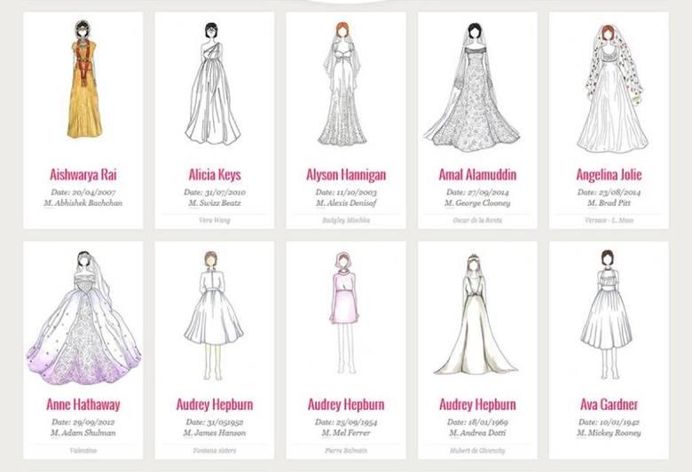 Zobaczcie grafiki, na których  firma Vashi prezentuje 100 najsłynniejszych sukien ślubnych gwiazd, wraz z nazwiskiem ich projektanta. Co ciekawe, aż