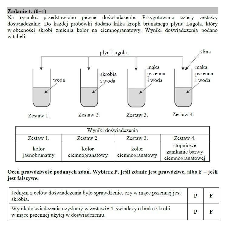 Egzamin gimnazjalny 2019. MATEMATYKA ODPOWIEDZI. Prawdziwe arkusze CKE + klucz, zadania, rozwiązania (11.04.2019)Odpowiedź:PF