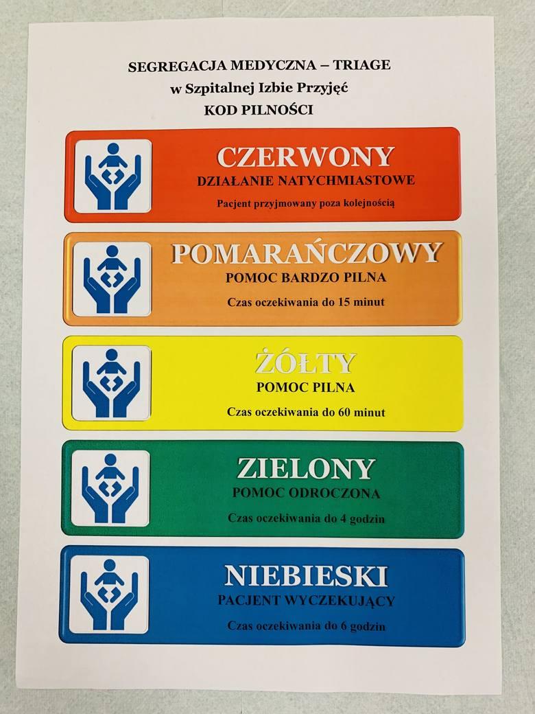 Szpital Dziecięcy przy ul. Krysiewicza w poniedziałek rozpoczął próbne wdrażanie systemu segregacji medycznej pacjentów. Potrwa ono do 27 stycznia.