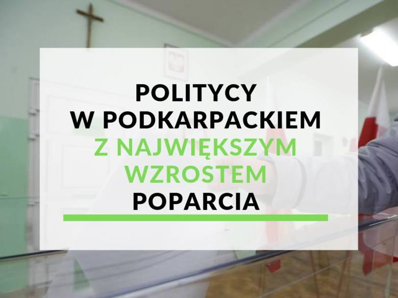 Porównaliśmy wyniki wyborów do Sejmu w województwie podkarpackim z ostatniej niedzieli oraz z 2015 roku.