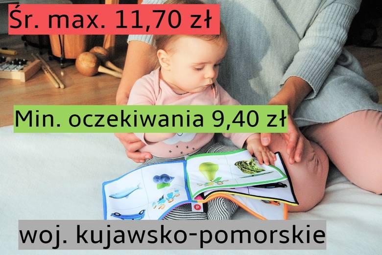 """Z raportu serwisu Niania.pl """"Rynek niań w Polsce w 2018 roku"""" wynika, że stawka godzinowa niań w kraju nad Wisłą od 2017 roku wzrosła średnio o 1,65"""