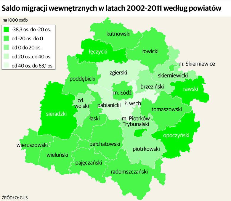 Infografika: Saldo migracji wewnętrznych w latach 2002-2011 według powiatów