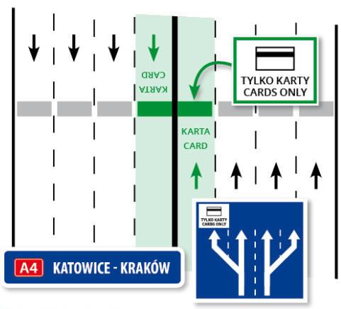 Na A4 działają już samoobsługowe bramki do regulowania opłat za przejazd autostradą