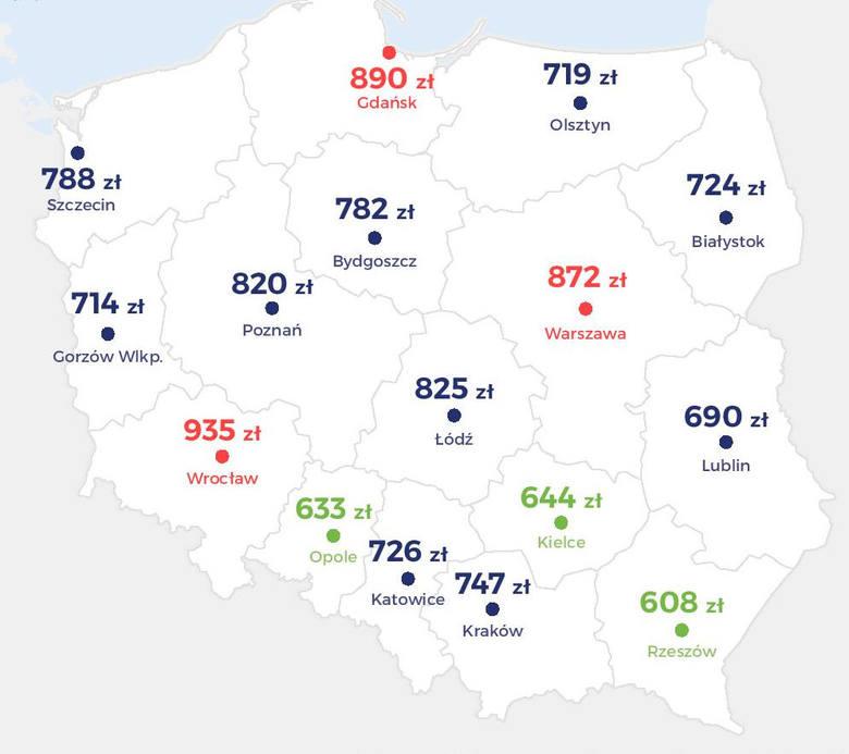 W III kwartale 2019 r. najwięcej za obowiązkowe OC płacili właściciele samochodów zarejestrowanych weWrocławiu, Gdańsku i Warszawie.Różnica w średniej