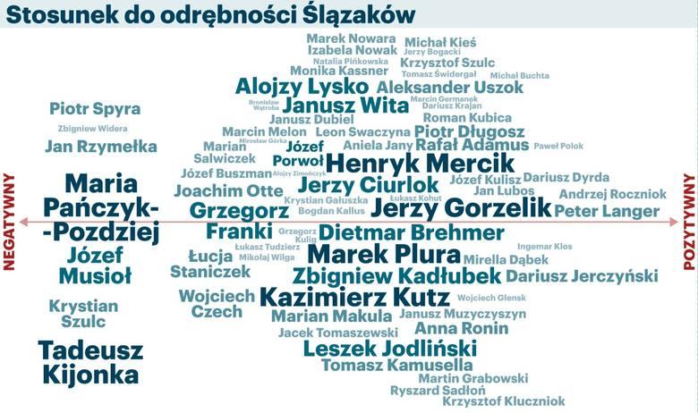 Mapa Śląskich Działań UAKTUALNIONA 31.10.2016 Godz. 14.00