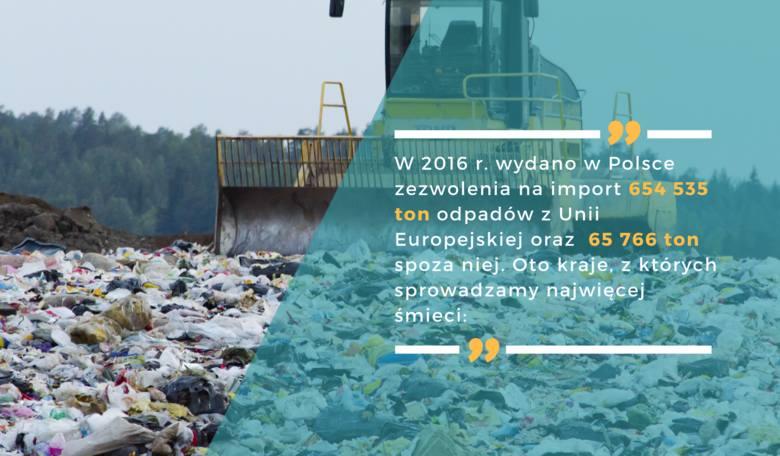 """Dane GUS - Raport """"Ochrona środowiska 2017"""""""