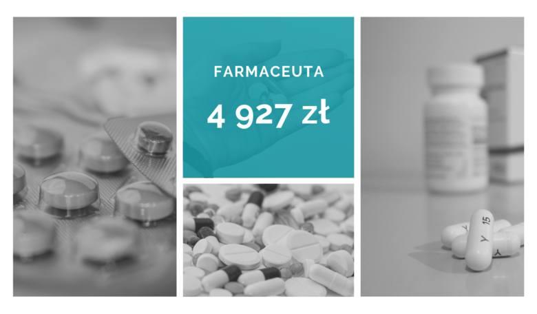 Świeżo upieczony farmaceuta po studiach zarabia ok. 4927 zł brutto.  Co ciekawe, tyle samo wynosi mediana zarobków dla ogółu polskich farmaceutów. 10%