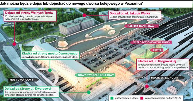 Nowy dworzec PKP i drogi dojścia do niego.