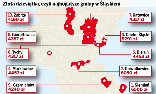 Śląskie: Oto 10 najbogatszych gmin. Sprawdź swoją