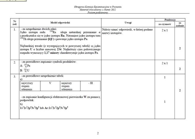 Matura 2012: Chemia - podstawa [ARKUSZE, ODPOWIEDZI]
