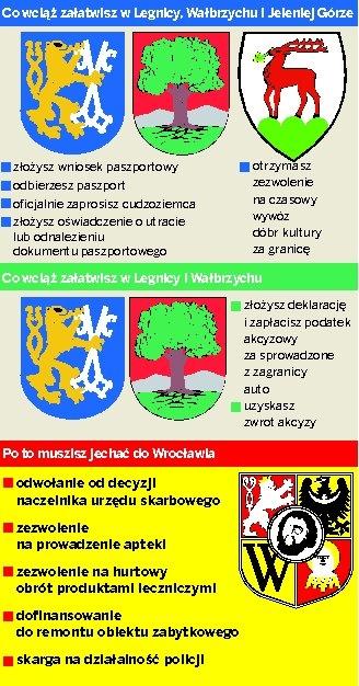 Dolny Śląsk: Likwidacja SKO w byłych miastach wojewódzkich