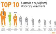 Bossowie polskiej gospodarki w mediach