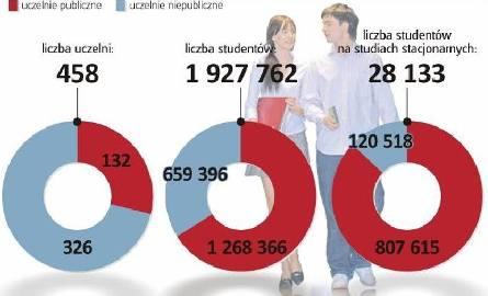 Infografika: Monika Wieczorkowska
