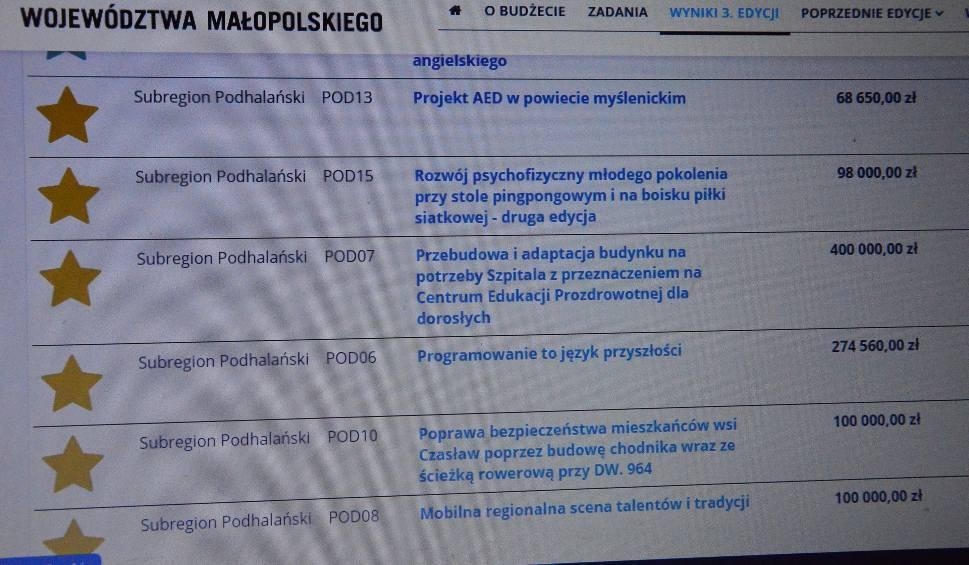 Film do artykułu: Powiat myślenicki. Oddane głosy zamienią się w... chodnik, scenę, defibrylatory i uniwersytet