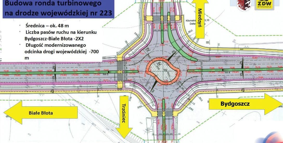 Rondo turbinowe na trasie Bydgoszcz - Białe Błota. Prace budowlane potrwają rok