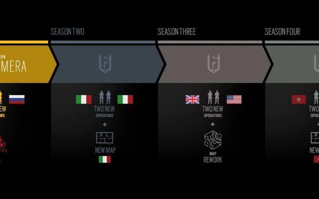 Tom Clancy's Rainbow Six Siege: Nowości w trzecim roku