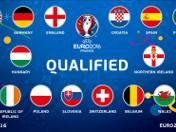 Uczestnicy 1/8 finału Euro 2016