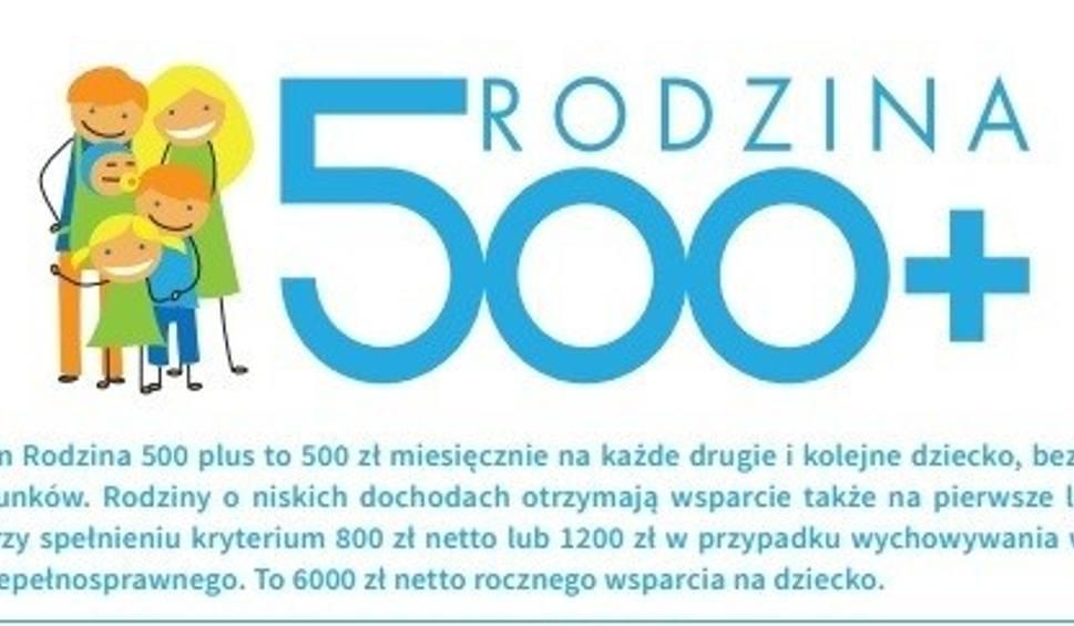 Film do artykułu: Program 500 plus. Jak przygotowany jest Golub-Dobrzyń i Rypin?