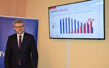 - W ubiegłym roku na 490 tys. podatników aż ponad 300 tys. osób w województwie lubuskim złożyło deklaracje elektronicznie. Liczymy, że nowy system jeszcze