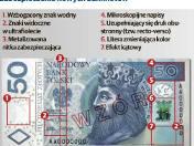 Twoje Finanse: Bezpieczniejsze banknoty