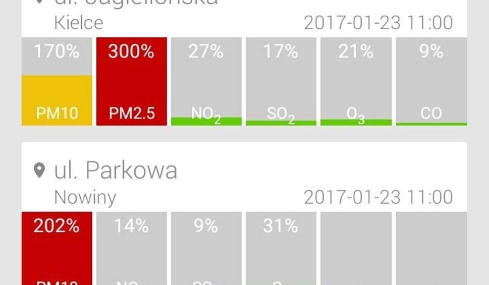Film do artykułu: Smog w Kielcach i regionie. Normy znów przekroczone