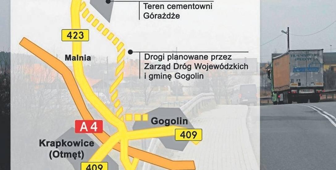 Największą przyszłoroczną inwestycją drogową samorządu województwa jest obwodnica Malni i Choruli. Ułatwi dojazd do cementowni, a z opolskiego Metalchemu