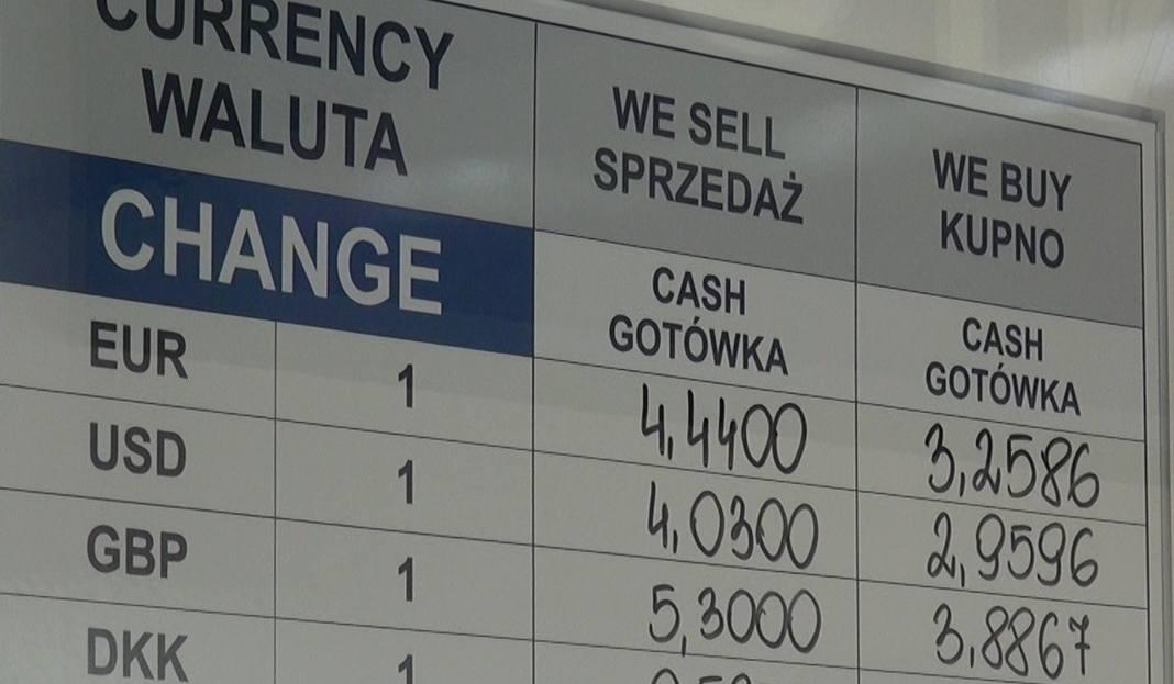 Menu Główne Program Kantor · Tabela Kursów Walut ...