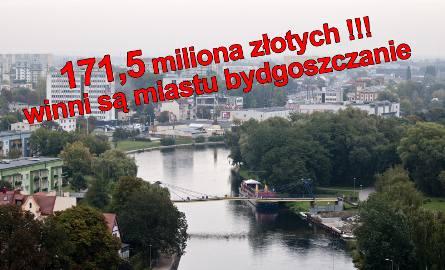 Mieszkańcy Bydgoszczy winni są swojemu miastu miliony złotych